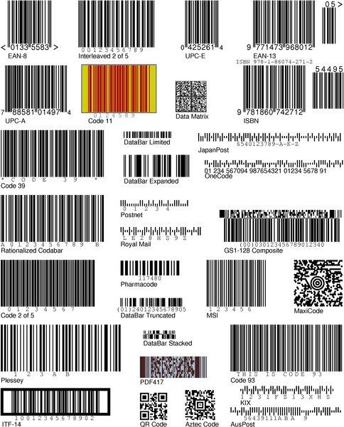 Δημιουργία ετικετών barcode με GymMaster και Moneyfest