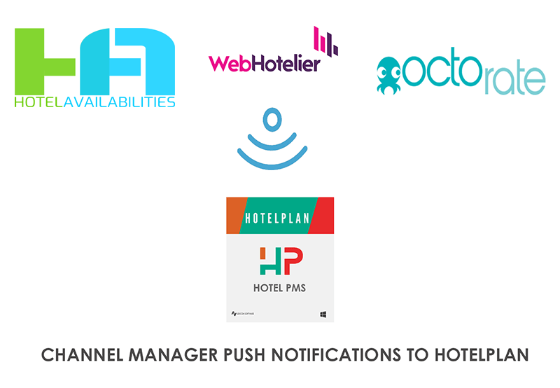 HotelPlan Channel Manager Connection